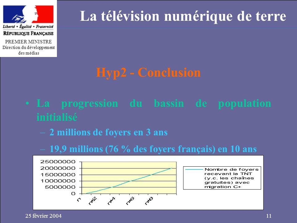PREMIER MINISTRE Direction du développement des médias La télévision numérique de terre 25 février 200411 Hyp2 - Conclusion La progression du bassin de population initialisé –2 millions de foyers en 3 ans –19,9 millions (76 % des foyers français) en 10 ans