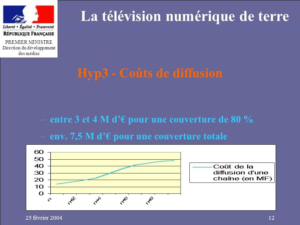 PREMIER MINISTRE Direction du développement des médias La télévision numérique de terre 25 février 200412 Hyp3 - Coûts de diffusion –entre 3 et 4 M d pour une couverture de 80 % –env.