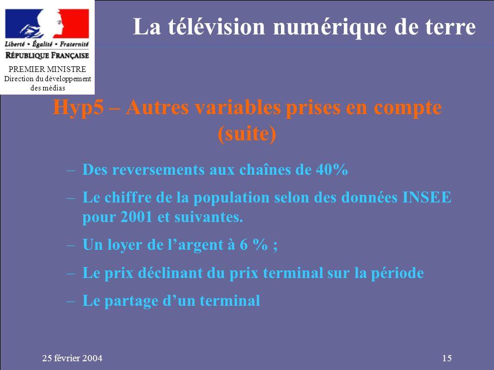 PREMIER MINISTRE Direction du développement des médias La télévision numérique de terre 25 février 200415 Hyp5 – Autres variables prises en compte (suite) –Des reversements aux chaînes de 40% –Le chiffre de la population selon des données INSEE pour 2001 et suivantes.