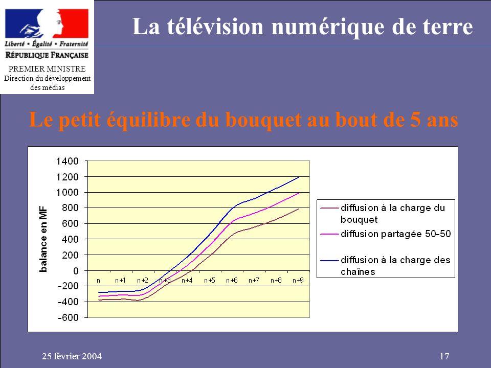 PREMIER MINISTRE Direction du développement des médias La télévision numérique de terre 25 février 200417 Le petit équilibre du bouquet au bout de 5 ans
