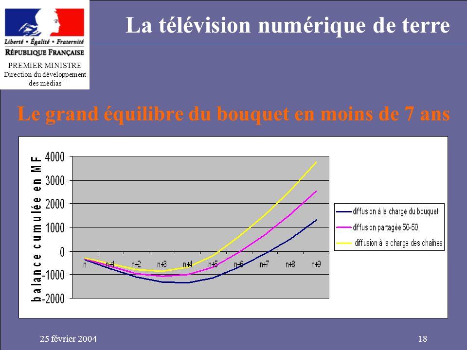 PREMIER MINISTRE Direction du développement des médias La télévision numérique de terre 25 février 200418 Le grand équilibre du bouquet en moins de 7 ans