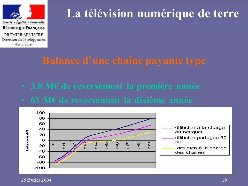 PREMIER MINISTRE Direction du développement des médias La télévision numérique de terre 25 février 200419 Balance dune chaîne payante type 3,8 M de reversement la première année 61 M de reversement la dixième année