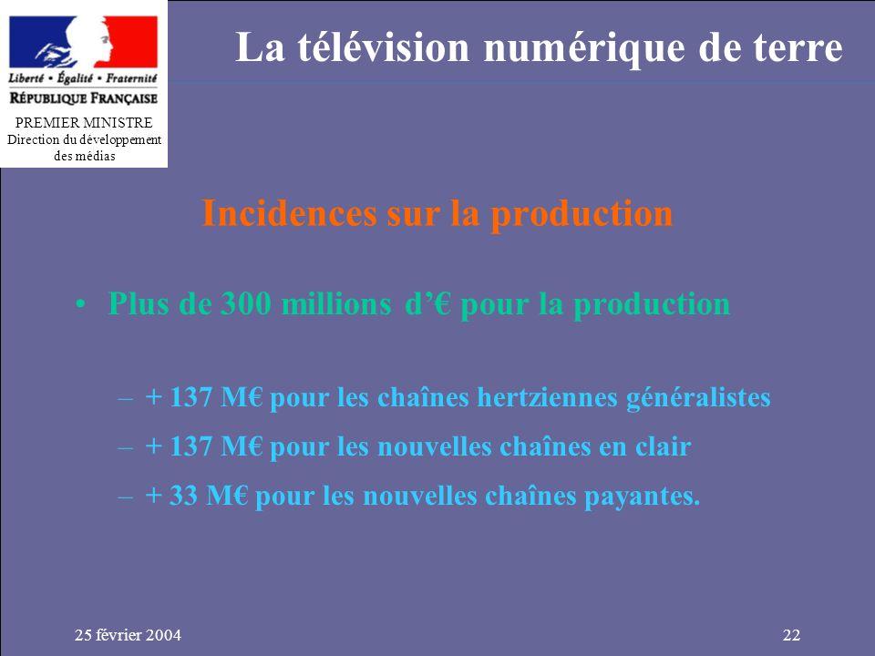 PREMIER MINISTRE Direction du développement des médias La télévision numérique de terre 25 février 200422 Incidences sur la production Plus de 300 millions d pour la production –+ 137 M pour les chaînes hertziennes généralistes –+ 137 M pour les nouvelles chaînes en clair –+ 33 M pour les nouvelles chaînes payantes.