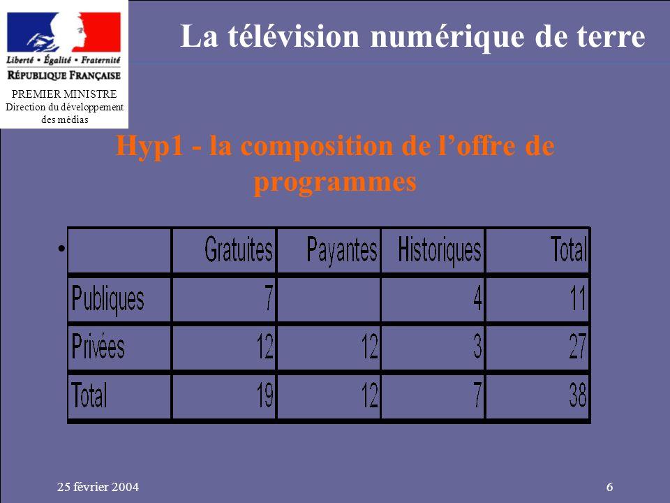 PREMIER MINISTRE Direction du développement des médias La télévision numérique de terre 25 février 20046 Hyp1 - la composition de loffre de programmes