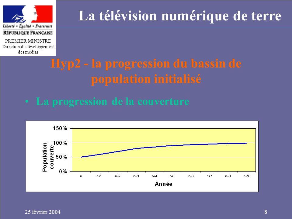 PREMIER MINISTRE Direction du développement des médias La télévision numérique de terre 25 février 20048 Hyp2 - la progression du bassin de population initialisé La progression de la couverture