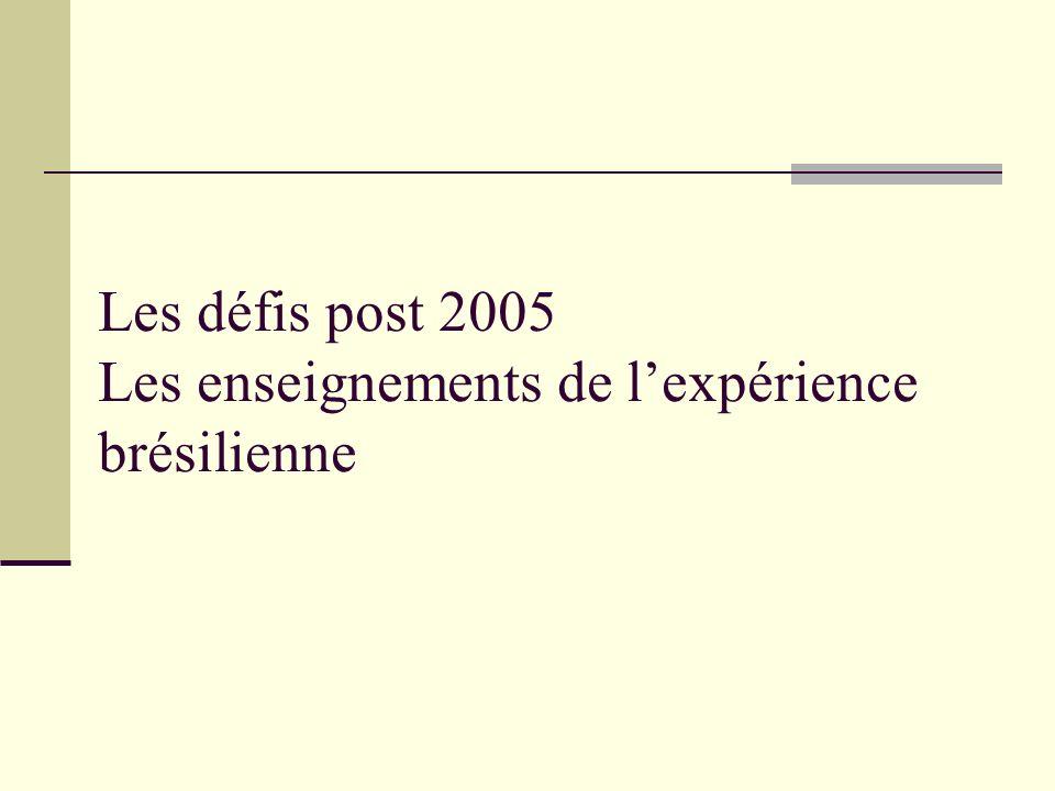 Les défis post 2005 Les enseignements de lexpérience brésilienne
