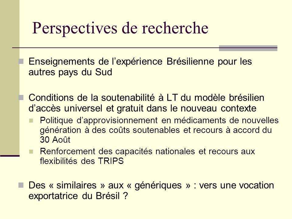 Perspectives de recherche Enseignements de lexpérience Brésilienne pour les autres pays du Sud Conditions de la soutenabilité à LT du modèle brésilien daccès universel et gratuit dans le nouveau contexte Politique dapprovisionnement en médicaments de nouvelles génération à des coûts soutenables et recours à accord du 30 Août Renforcement des capacités nationales et recours aux flexibilités des TRIPS Des « similaires » aux « génériques » : vers une vocation exportatrice du Brésil ?