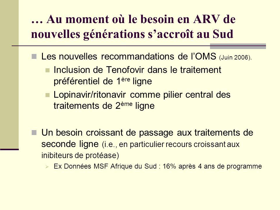 Le rôle clé de loffre de génériques dans laccès aux premières générations dARV Evolution du prix 1ere ligne : 3TC+D4T, NVP (source : MSF, 2005)
