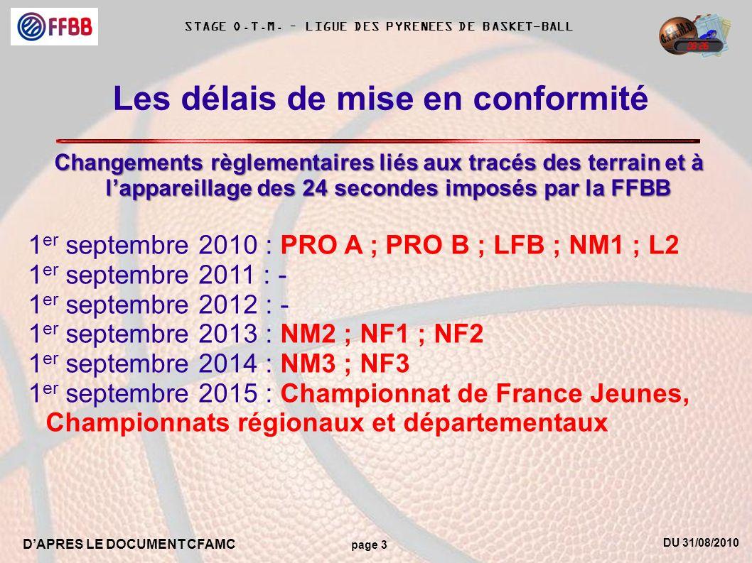 DU 31/08/2010 DAPRES LE DOCUMENT CFAMC page 3 STAGE O.T.M. – LIGUE DES PYRENEES DE BASKET-BALL Les délais de mise en conformité Changements règlementa