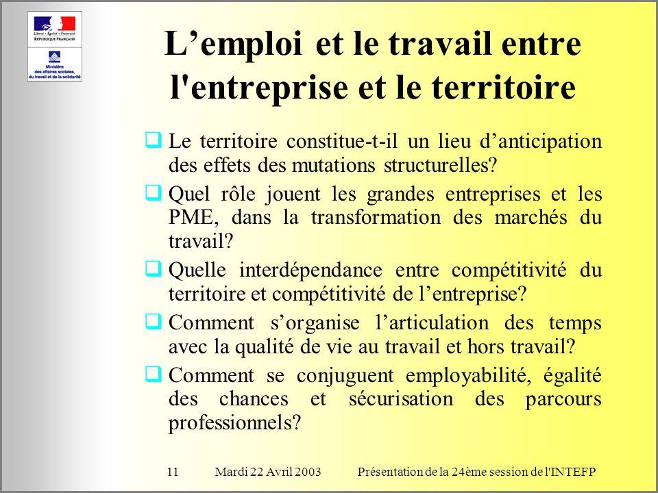 Mardi 22 Avril 2003Présentation de la 24ème session de l INTEFP11 Lemploi et le travail entre l entreprise et le territoire Le territoire constitue-t-il un lieu danticipation des effets des mutations structurelles.