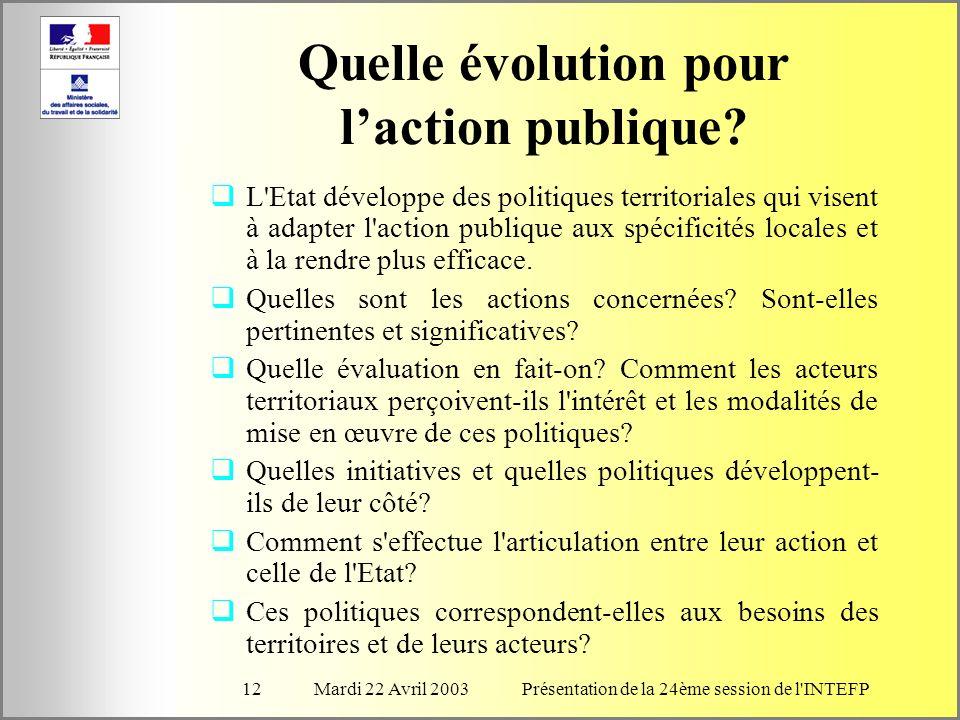 Mardi 22 Avril 2003Présentation de la 24ème session de l INTEFP12 Quelle évolution pour laction publique.