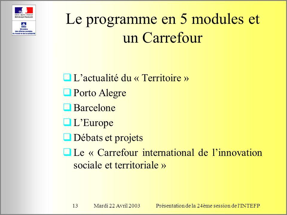 Mardi 22 Avril 2003Présentation de la 24ème session de l INTEFP13 Le programme en 5 modules et un Carrefour Lactualité du « Territoire » Porto Alegre Barcelone LEurope Débats et projets Le « Carrefour international de linnovation sociale et territoriale »