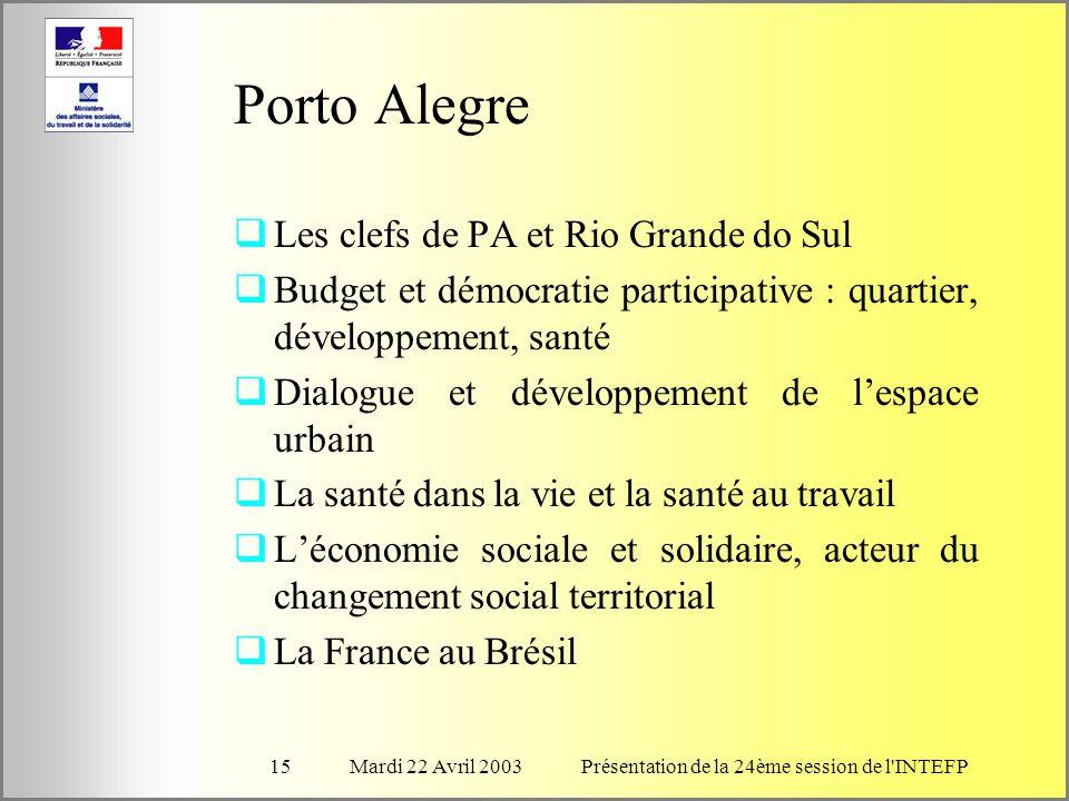 Mardi 22 Avril 2003Présentation de la 24ème session de l INTEFP15 Porto Alegre Les clefs de PA et Rio Grande do Sul Budget et démocratie participative : quartier, développement, santé Dialogue et développement de lespace urbain La santé dans la vie et la santé au travail Léconomie sociale et solidaire, acteur du changement social territorial La France au Brésil