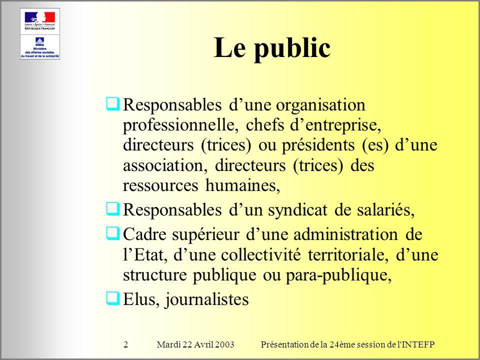 Mardi 22 Avril 2003Présentation de la 24ème session de l INTEFP3 Une réflexion sur la vie économique et sociale recul par rapport à l actualité immédiate, éléments de prospective, laboratoire didées ouverture sur le monde