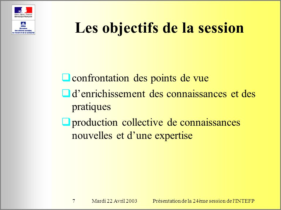 Mardi 22 Avril 2003Présentation de la 24ème session de l INTEFP7 Les objectifs de la session confrontation des points de vue denrichissement des connaissances et des pratiques production collective de connaissances nouvelles et dune expertise