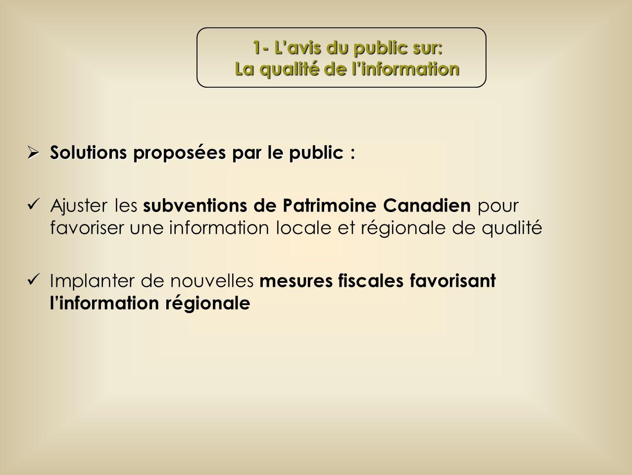 Solutions proposées par le public : Solutions proposées par le public : Ajuster les subventions de Patrimoine Canadien pour favoriser une information locale et régionale de qualité Implanter de nouvelles mesures fiscales favorisant linformation régionale 1- Lavis du public sur: La qualité de linformation