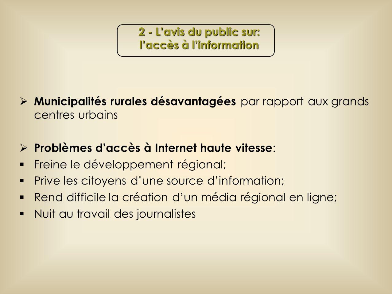 2 - Lavis du public sur: laccès à linformation Municipalités rurales désavantagées par rapport aux grands centres urbains Problèmes daccès à Internet