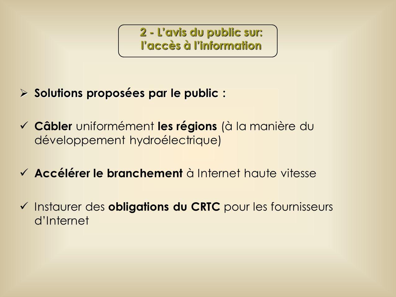 Solutions proposées par le public : Solutions proposées par le public : Câbler uniformément les régions (à la manière du développement hydroélectrique) Accélérer le branchement à Internet haute vitesse Instaurer des obligations du CRTC pour les fournisseurs dInternet 2 - Lavis du public sur: laccès à linformation