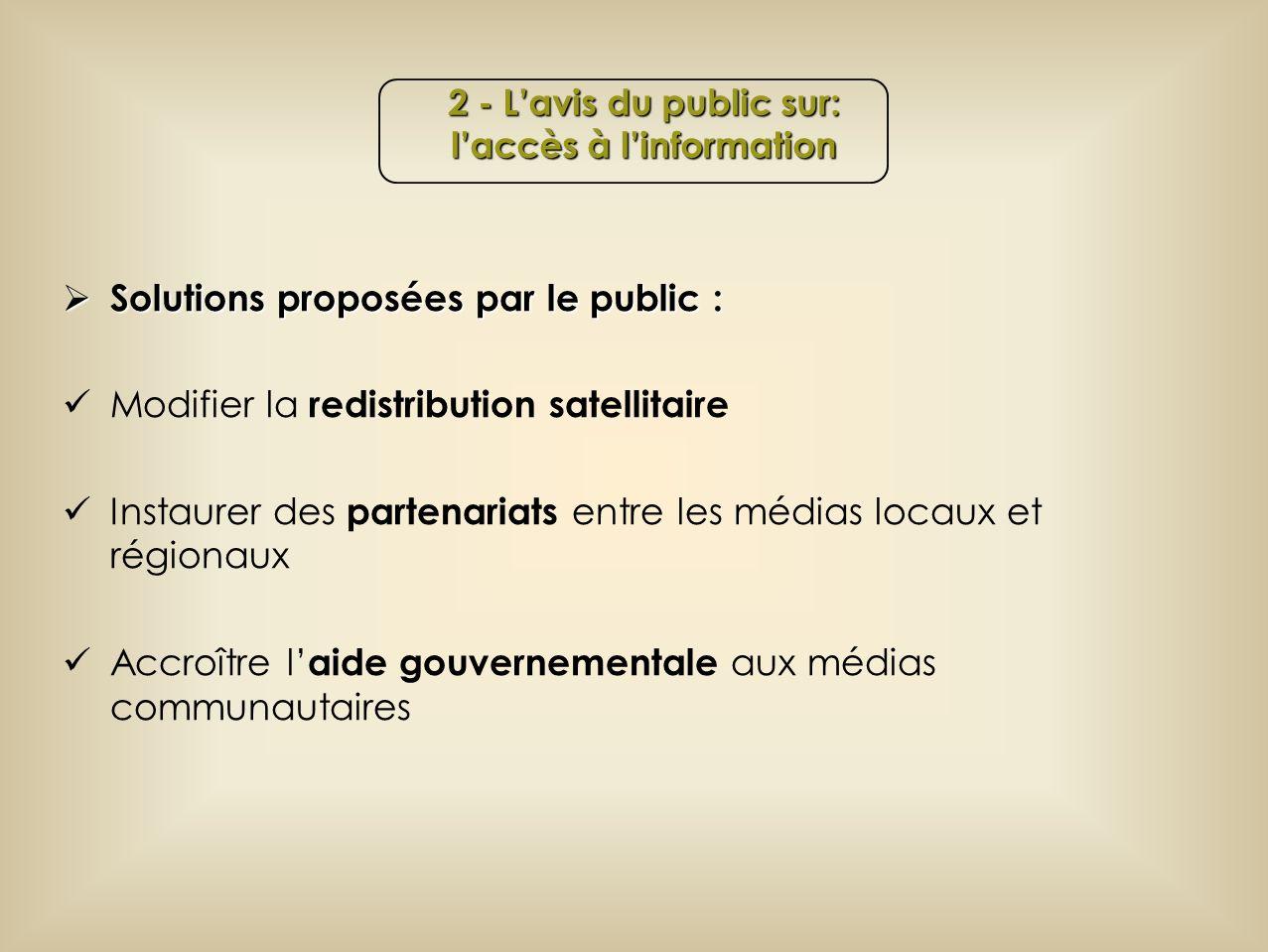 Solutions proposées par le public : Solutions proposées par le public : Modifier la redistribution satellitaire Instaurer des partenariats entre les médias locaux et régionaux Accroître l aide gouvernementale aux médias communautaires 2 - Lavis du public sur: laccès à linformation