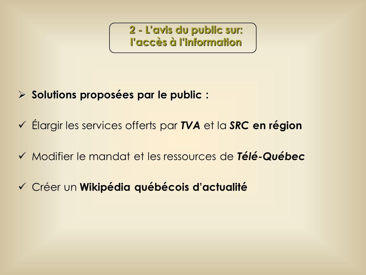 Solutions proposées par le public : Solutions proposées par le public : Élargir les services offerts par TVA et la SRC en région Modifier le mandat et