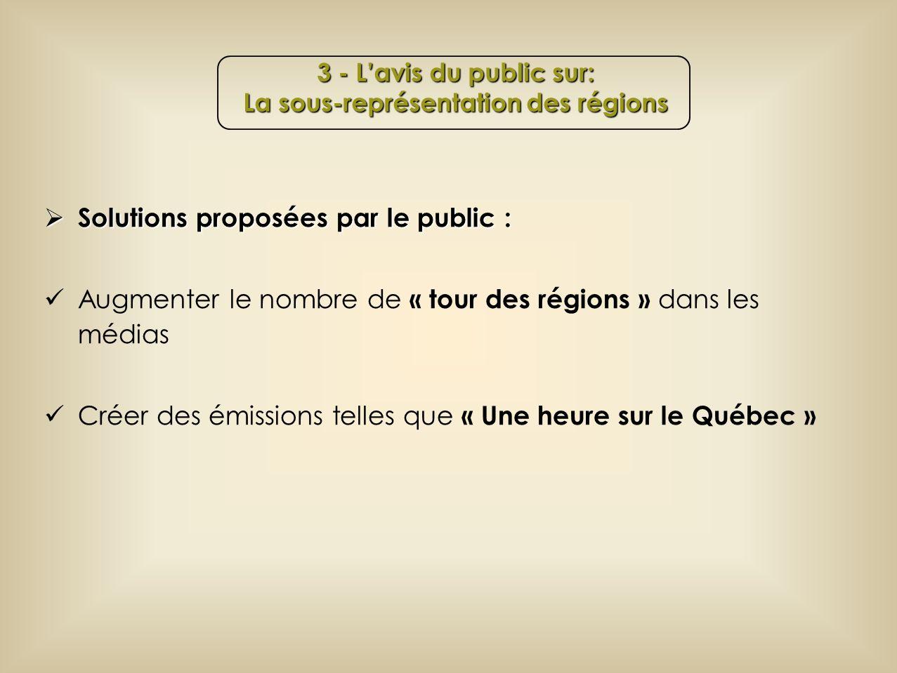 Solutions proposées par le public : Solutions proposées par le public : Augmenter le nombre de « tour des régions » dans les médias Créer des émissions telles que « Une heure sur le Québec » 3 - Lavis du public sur: La sous-représentation des régions