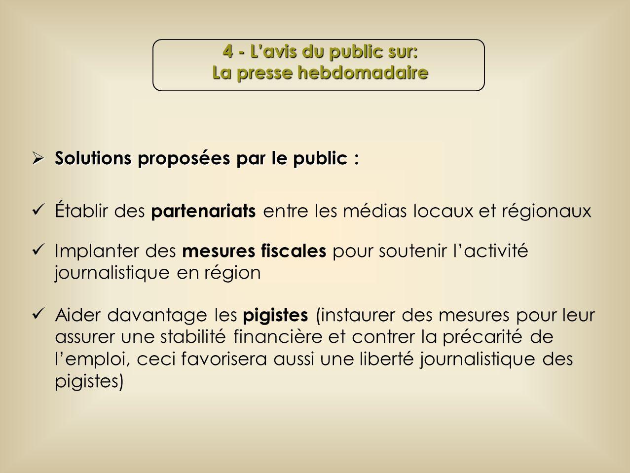 Solutions proposées par le public : Solutions proposées par le public : Établir des partenariats entre les médias locaux et régionaux Implanter des me