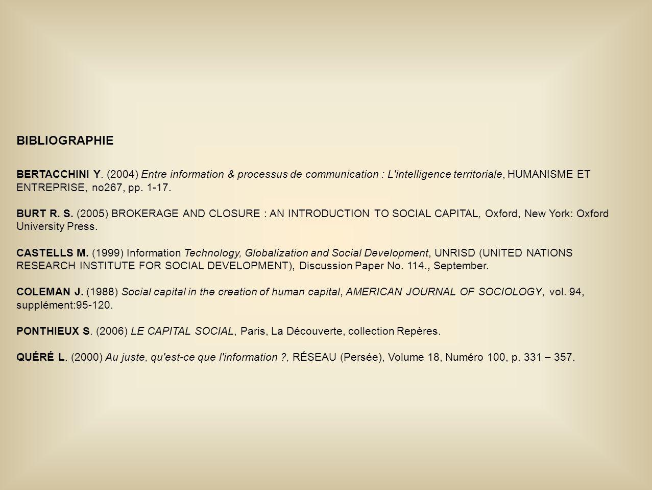 BIBLIOGRAPHIE BERTACCHINI Y. (2004) Entre information & processus de communication : L'intelligence territoriale, HUMANISME ET ENTREPRISE, no267, pp.
