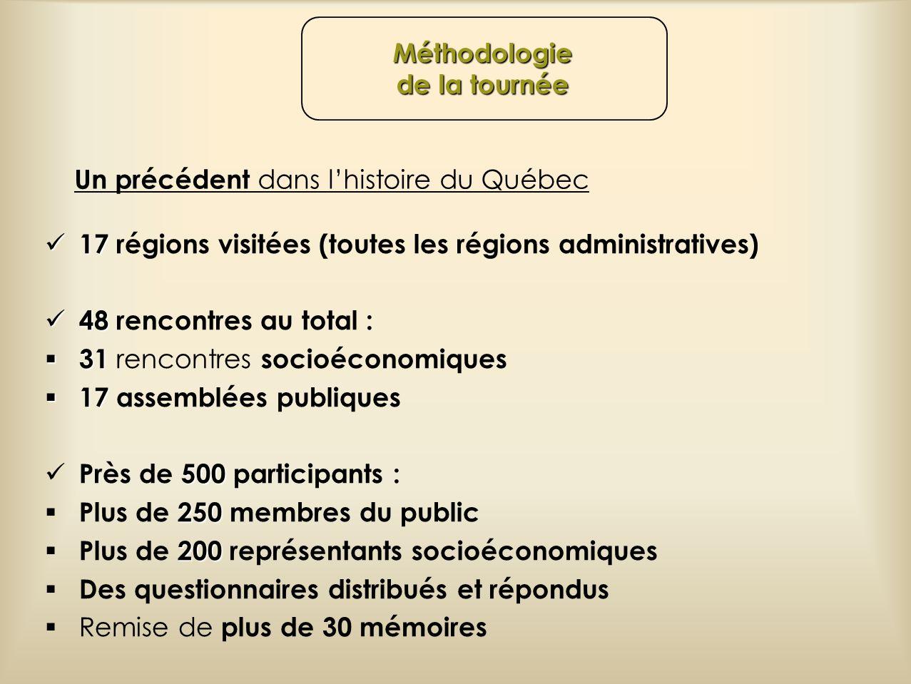 Méthodologie de la tournée 17 17 régions visitées (toutes les régions administratives) 48 48 rencontres au total : 31 31 rencontres socioéconomiques 1