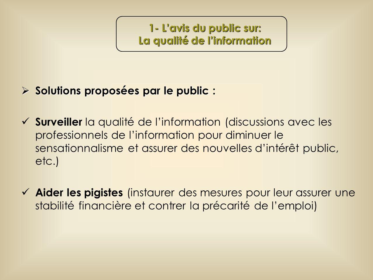 Solutions proposées par le public : Solutions proposées par le public : Surveiller la qualité de linformation (discussions avec les professionnels de