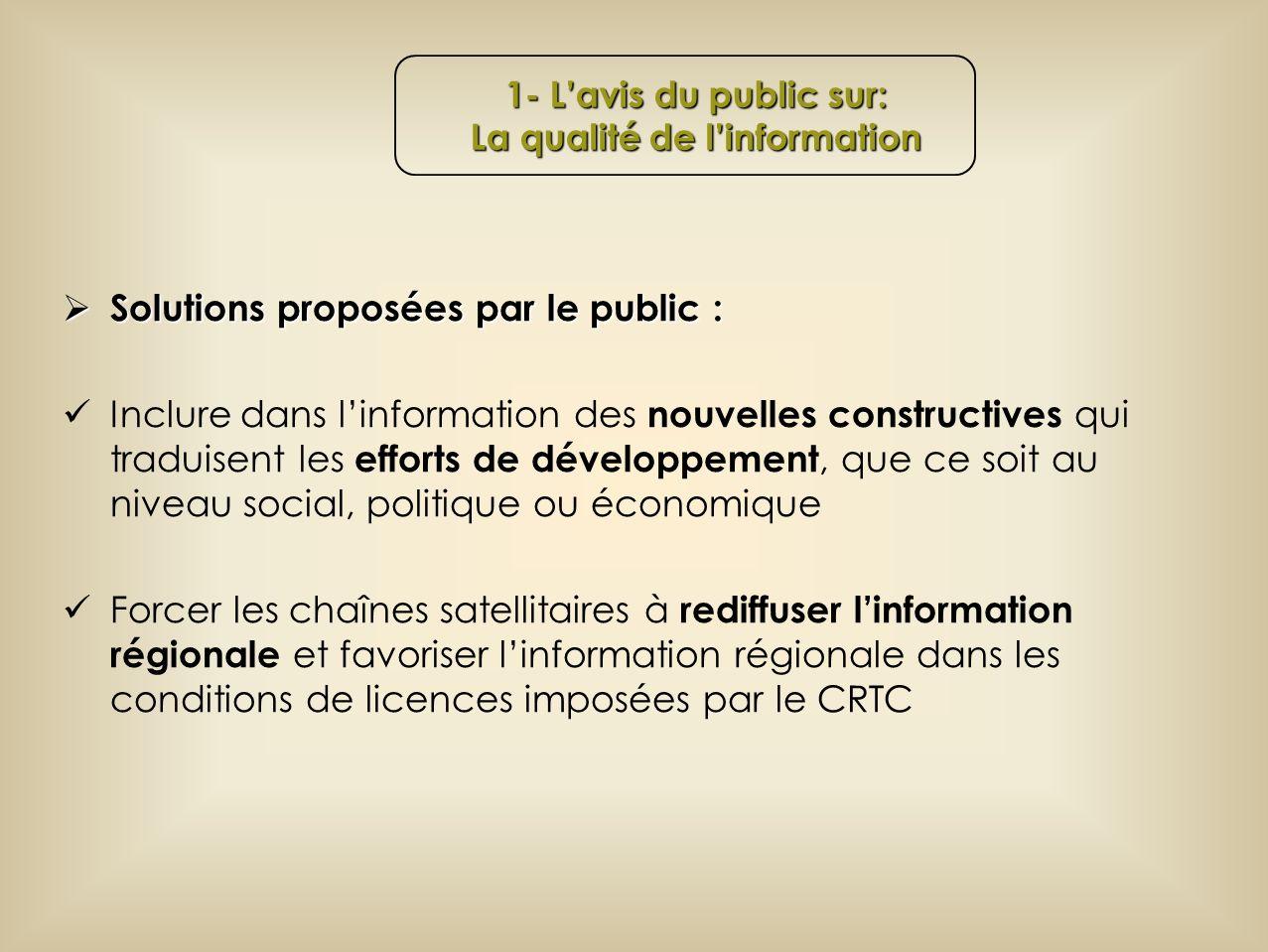 Solutions proposées par le public : Solutions proposées par le public : Inclure dans linformation des nouvelles constructives qui traduisent les effor