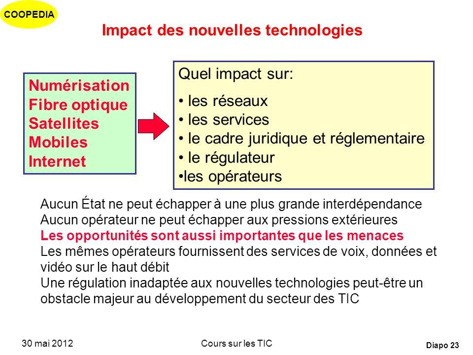 COOPEDIA 30 mai 2012Cours sur les TIC Diapo 22 Impact des nouvelles technologies