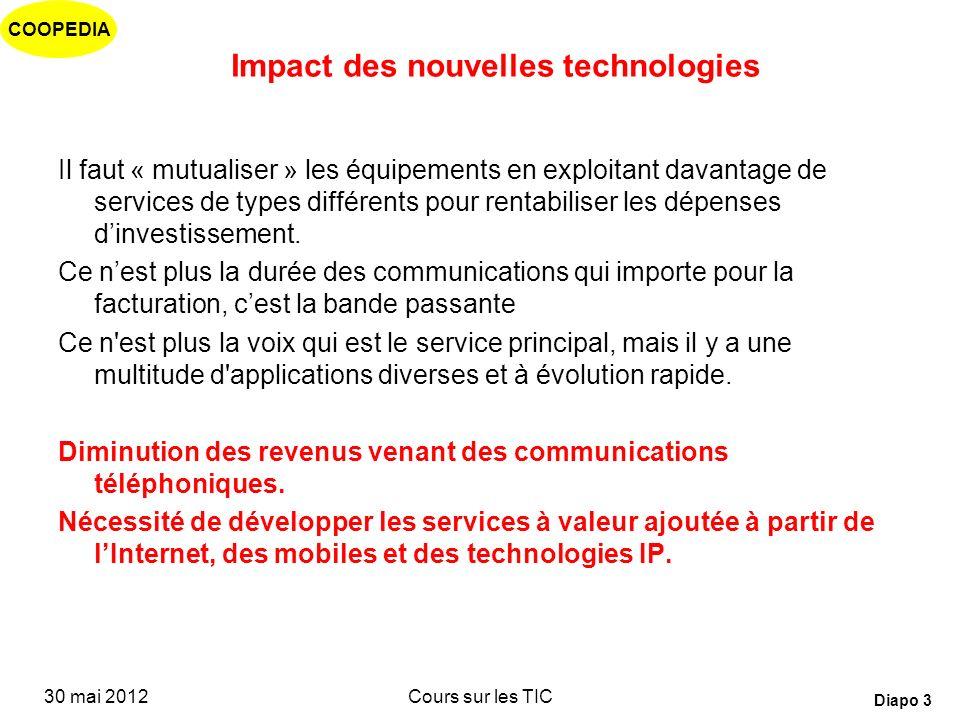 COOPEDIA 30 mai 2012Cours sur les TIC Diapo 2 Impact des nouvelles technologies Évolution des tarifs: rééquilibrage tarifaire Mort du facteur distance