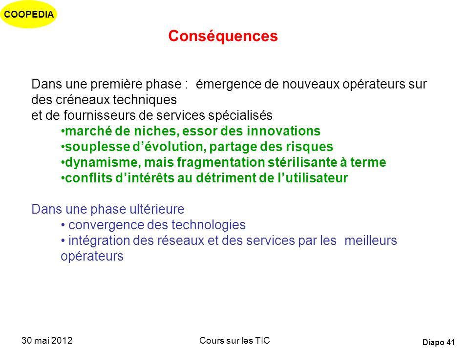 COOPEDIA 30 mai 2012Cours sur les TIC Diapo 40 Numérisation et haut débit Forte baisse des coûts des systèmes de grande capacité Le facteur distance d