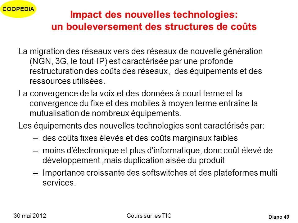 COOPEDIA 30 mai 2012Cours sur les TIC Diapo 48 Impact des coûts fixes Développement des bouquets de services (exemple du triple play) En raison de lim