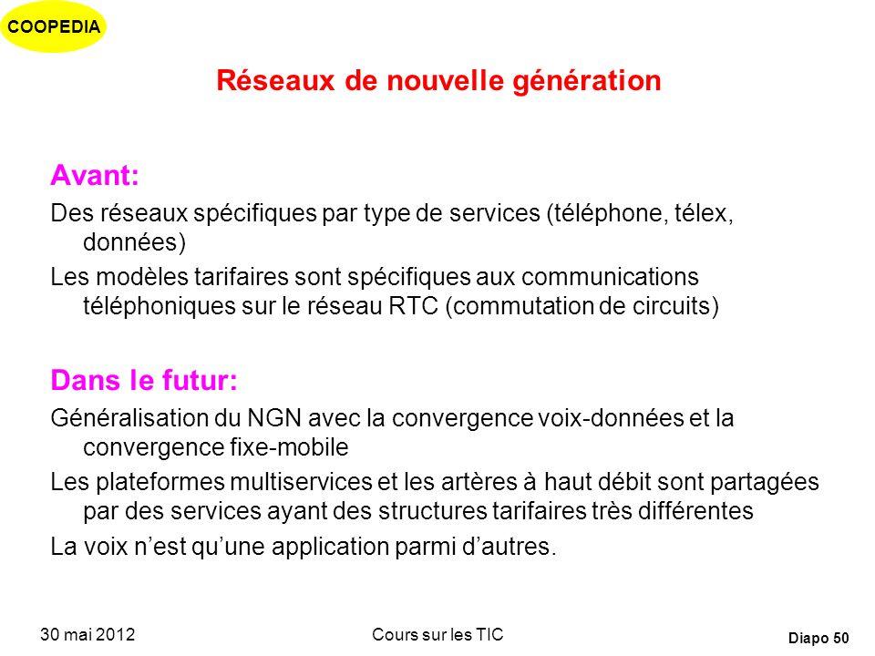COOPEDIA 30 mai 2012Cours sur les TIC Diapo 49 Impact des nouvelles technologies: un bouleversement des structures de coûts La migration des réseaux v