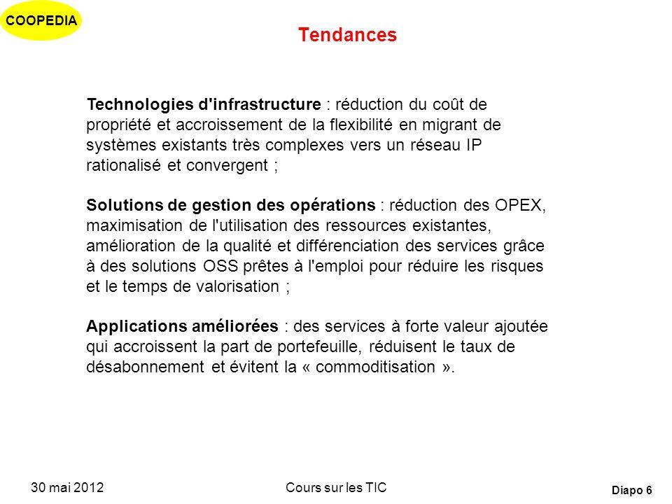 COOPEDIA 30 mai 2012Cours sur les TIC Diapo 5 La rentabilité des nouveaux réseaux La rentabilité des nouveaux réseaux sera assurée par une plus grande