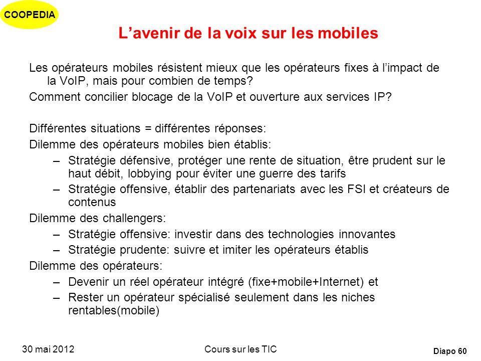 COOPEDIA 30 mai 2012Cours sur les TIC Diapo 59 Évolution des revenus de la voix Voix / mobile / 2G Voice over PSTN 2005 2006 2007 2008 2009 2010 2011