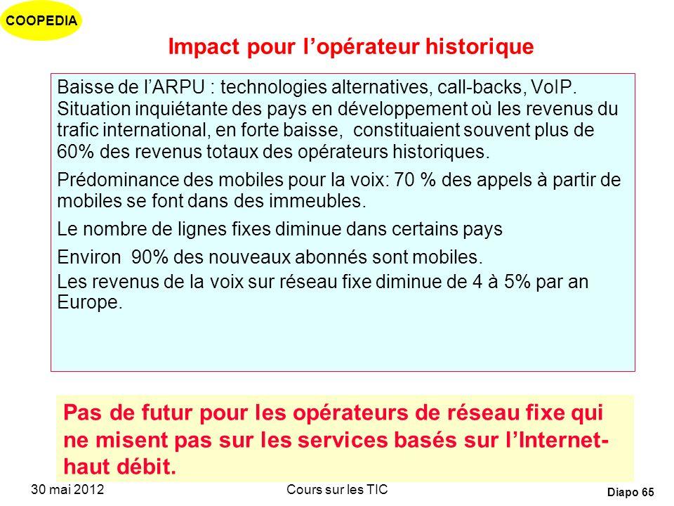 COOPEDIA 30 mai 2012Cours sur les TIC Diapo 64 Cest ici que se joue le futur du secteur des TIC Les acteurs dans la distribution des services Service