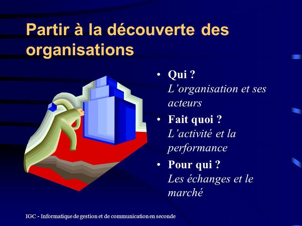 IGC - Informatique de gestion et de communication en seconde Partir à la découverte des organisations Qui ? Lorganisation et ses acteurs Fait quoi ? L