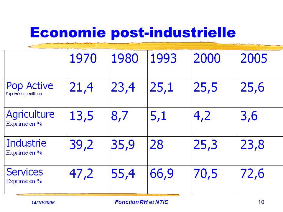 14/10/2006 Fonction RH et NTIC10 Economie post-industrielle