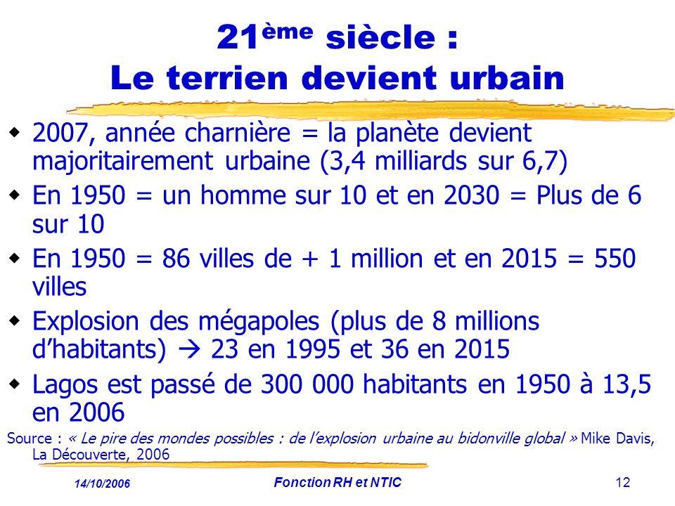 14/10/2006 Fonction RH et NTIC12 21 ème siècle : Le terrien devient urbain 2007, année charnière = la planète devient majoritairement urbaine (3,4 milliards sur 6,7) En 1950 = un homme sur 10 et en 2030 = Plus de 6 sur 10 En 1950 = 86 villes de + 1 million et en 2015 = 550 villes Explosion des mégapoles (plus de 8 millions dhabitants) 23 en 1995 et 36 en 2015 Lagos est passé de 300 000 habitants en 1950 à 13,5 en 2006 Source : « Le pire des mondes possibles : de lexplosion urbaine au bidonville global » Mike Davis, La Découverte, 2006