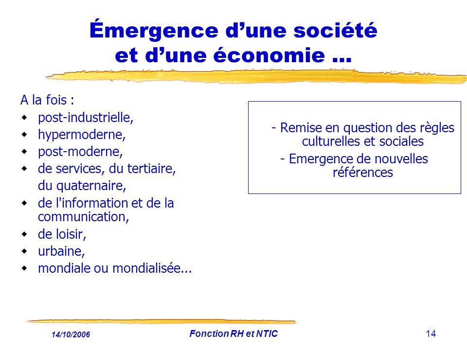 14/10/2006 Fonction RH et NTIC14 Émergence dune société et dune économie... A la fois : post-industrielle, hypermoderne, post-moderne, de services, du