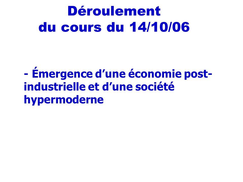 Déroulement du cours du 14/10/06 - Émergence dune économie post- industrielle et dune société hypermoderne
