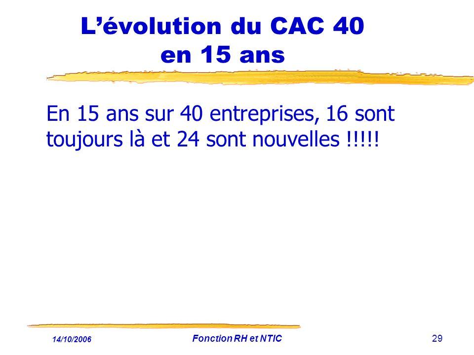 14/10/2006 Fonction RH et NTIC29 Lévolution du CAC 40 en 15 ans En 15 ans sur 40 entreprises, 16 sont toujours là et 24 sont nouvelles !!!!!
