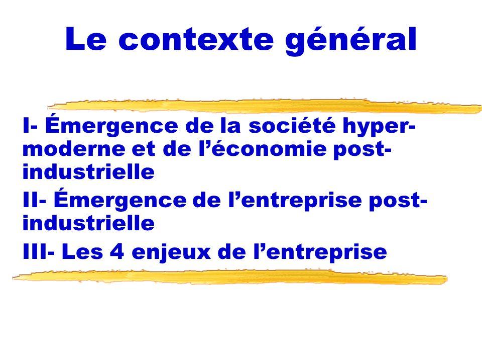 I- Émergence de la société hyper- moderne et de léconomie post- industrielle II- Émergence de lentreprise post- industrielle III- Les 4 enjeux de lent