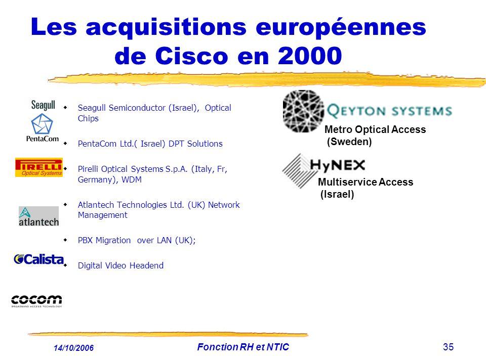 14/10/2006 Fonction RH et NTIC35 Les acquisitions européennes de Cisco en 2000 Seagull Semiconductor (Israel), Optical Chips PentaCom Ltd.( Israel) DPT Solutions Pirelli Optical Systems S.p.A.