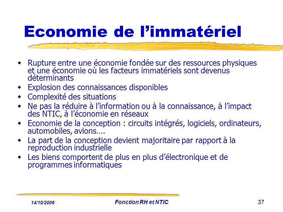 14/10/2006 Fonction RH et NTIC37 Economie de limmatériel Rupture entre une économie fondée sur des ressources physiques et une économie où les facteur