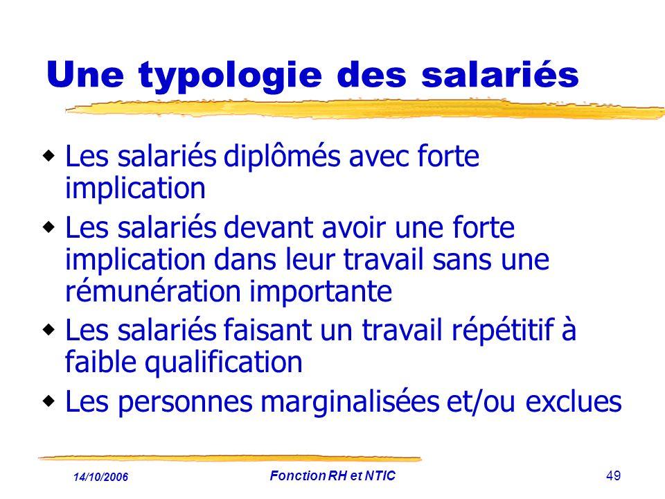 14/10/2006 Fonction RH et NTIC49 Une typologie des salariés Les salariés diplômés avec forte implication Les salariés devant avoir une forte implicati
