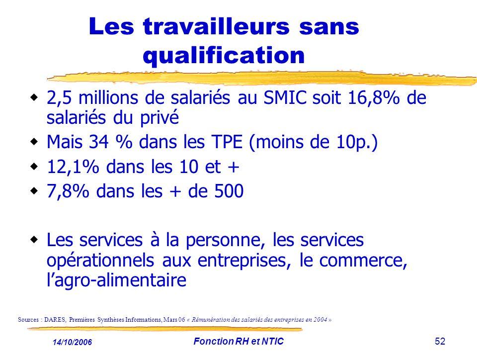 14/10/2006 Fonction RH et NTIC52 Les travailleurs sans qualification 2,5 millions de salariés au SMIC soit 16,8% de salariés du privé Mais 34 % dans l