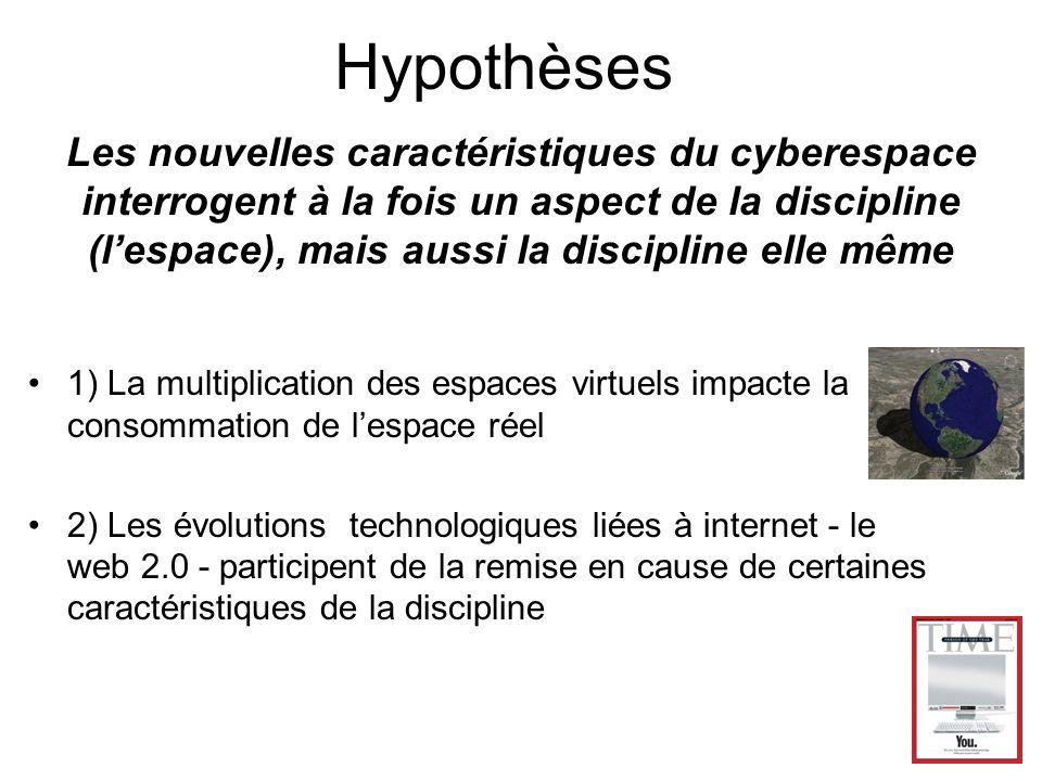1) La multiplication des espaces virtuels impacte la consommation de lespace réel 2) Les évolutions technologiques liées à internet - le web 2.0 - par